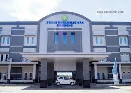 STIKES Muhammadiyah Gombong, Siap Jadi Universitas.